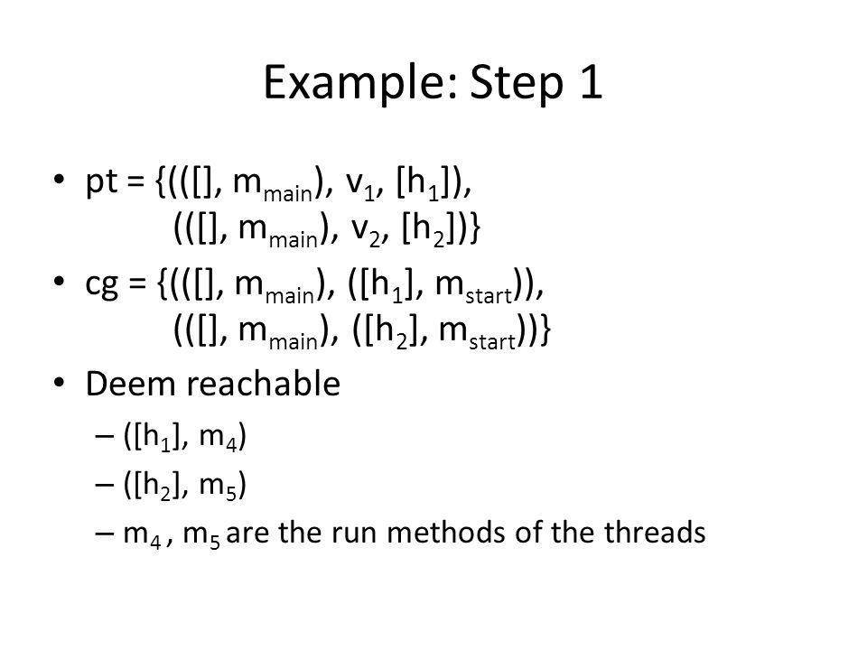 Example: Step 1 pt = {(([], mmain), v1, [h1]), (([], mmain), v2, [h2])}